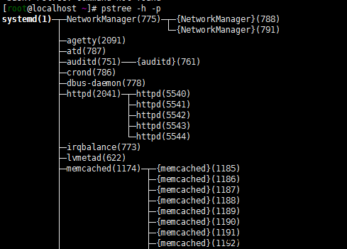 linux Pstree命令以树状图显示进程序